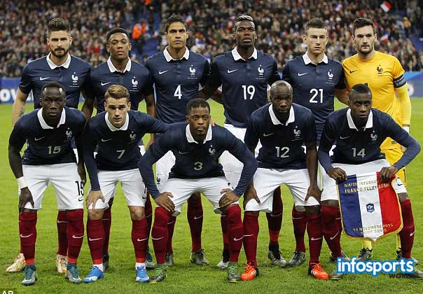 France Team Squad for European Championships Euro 2016