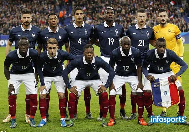 France Team Squad for European Championships Euro 2016