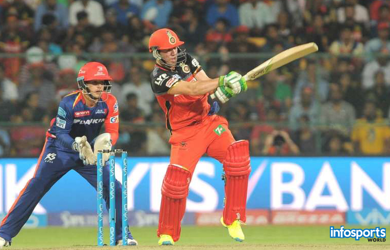 IPL 9 2016 Most Sixes Highest Sixes in IPL T20 2016