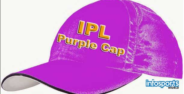 IPL 9 2016 Purple Cap Holders Most Wickets by Bowlers IPL 2016