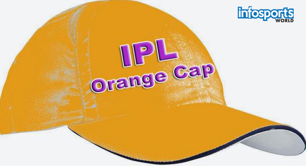 IPL 2019 Orange Cap Holder/Highest Run Scorer