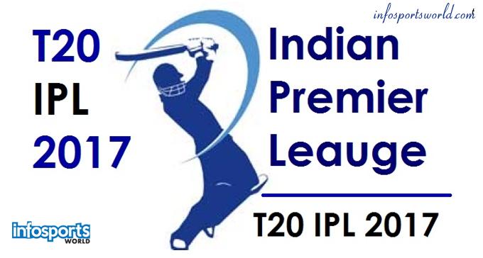 Indian Premier League (IPL) 2017 All Teams & Squads