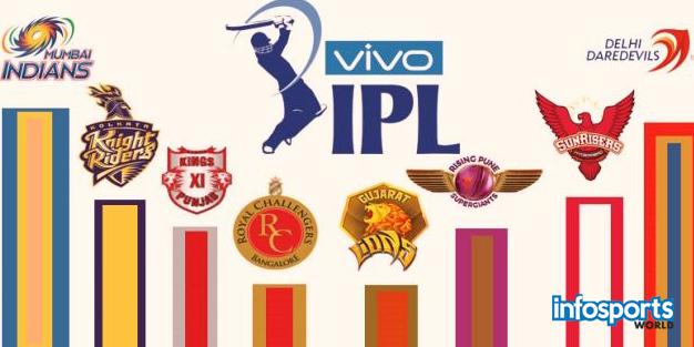 IPL-2017-Teams-Squad