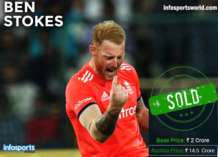 ben-stokes-most-expensive-player-IPL-2017