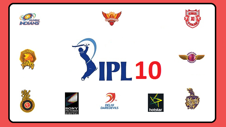 Ipl-2017-Broad-casting-Channel-Lists-Wordwide