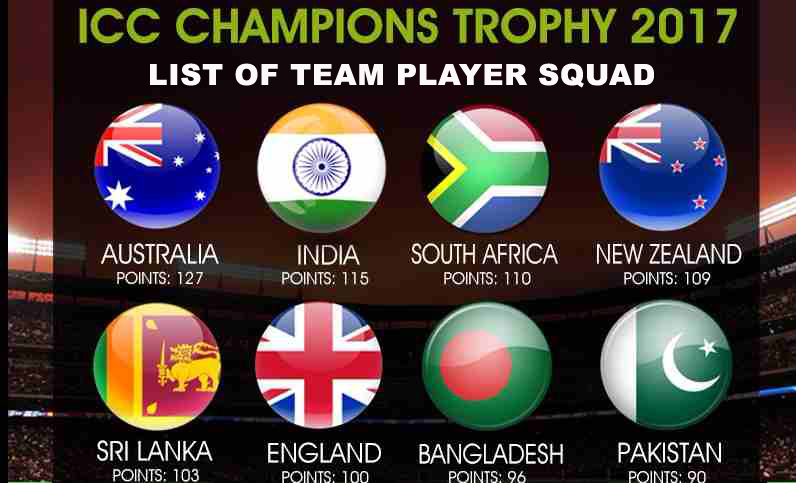 ICC-Champions-Trophy-2017-Team-Squad-List