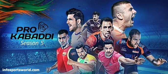 Pro Kabaddi League 2017-Player-Squad