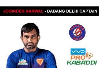 Dabang-Delhi-Captain-Joginder-Narwal