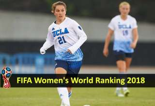FIFA Women's World Ranking Teams 2018