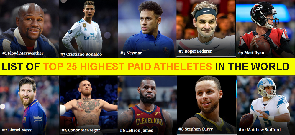 List of Top 100 Highest Paid Athletes in the World 2018