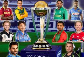 ICC Men's Cricket World Cup 2019 Team Captain and Players List