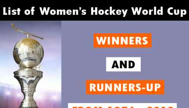 Let's we have a look at the complete list of winners and runners up in hockey women's world cup