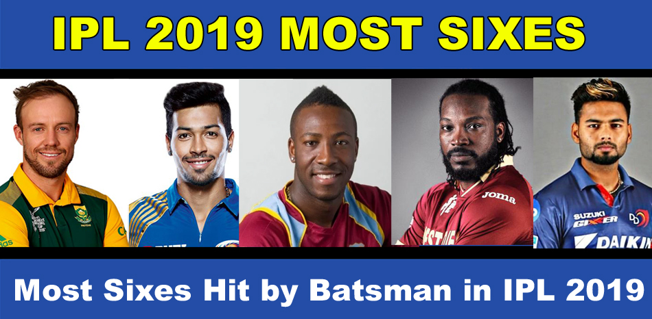 Most Sixes Hit by Batsman in IPL 2019