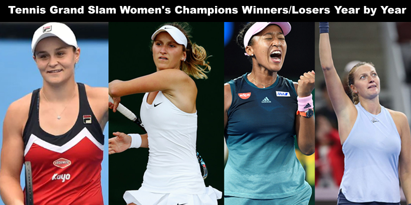 Tennis Grand Slam Women's Champions Winners/Losers List Year by Year
