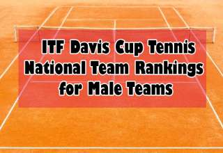 ITF Davis Cup Tennis National Team Rankings for Male Teams copy