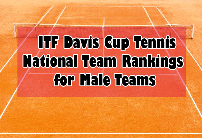 ITF Davis Cup Tennis National Team Rankings for Male Teams