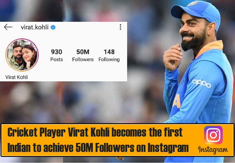 Virat Kohli Cricket Player becomes the first Indian to achieve 50M Followers on Instagram