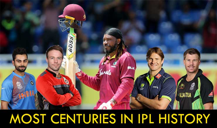 Most Centuries in IPL History