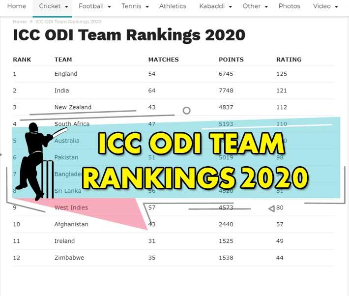 ICC ODI Team Rankings 2020