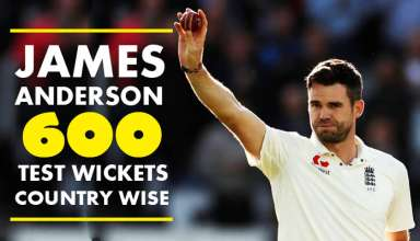 James-Andersons-600-Wickets-Performance-by-Country-Wise