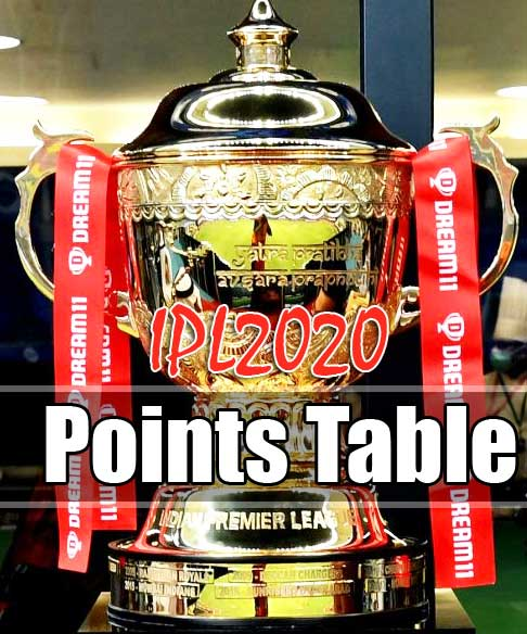 IPL-2020-Points-Table