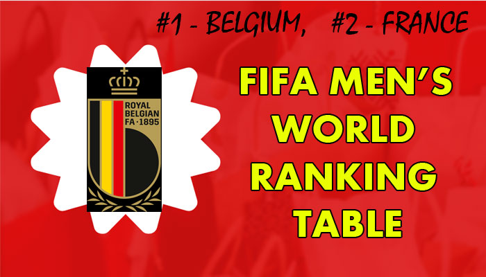 FIFA-Men's-World-Ranking-Table