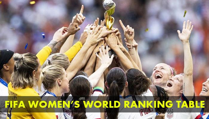 FIFA Women's World Ranking Table