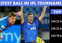 Anrich Nortje become the fastest bowler in the IPL history