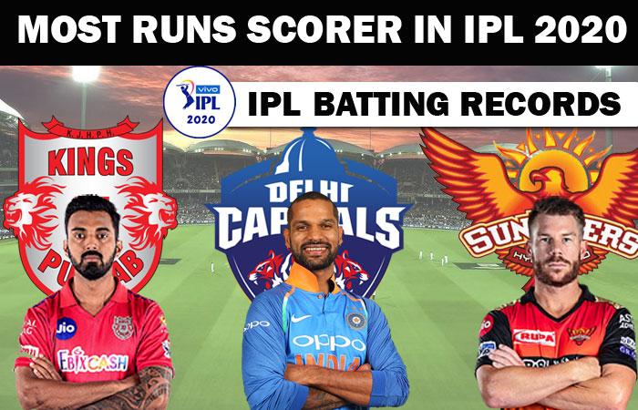 Most Runs Scorer in IPL 2020 Season 13 Orange Cap Holder