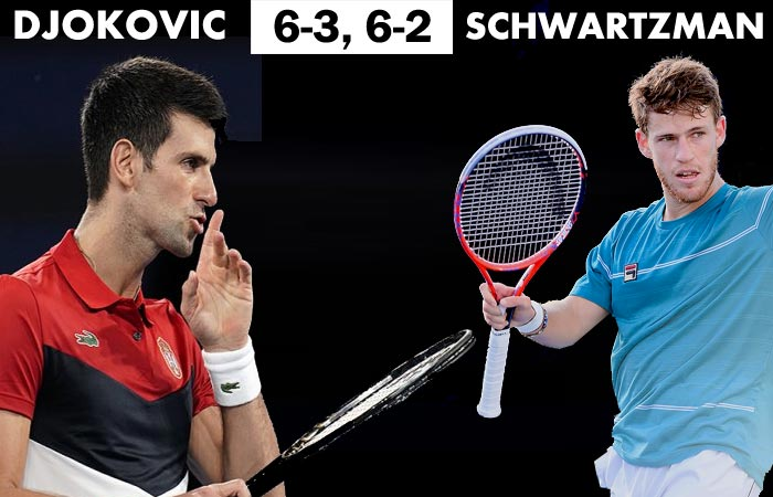 Novak defeats Schwartzman and holds his 14th win in opening ATP finals
