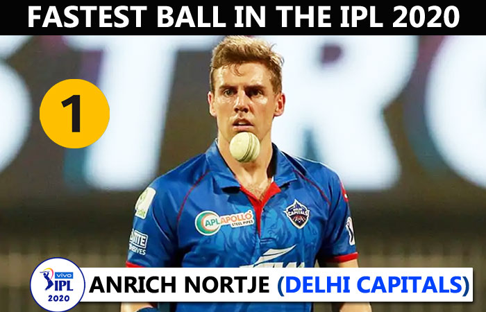 Top 20 Fastest Ball in the IPL 2020