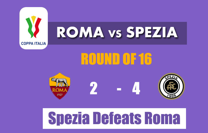 Spezia Defeats Roma for 4-2 in the Coppa Italia and Qualified for Quarterfinals