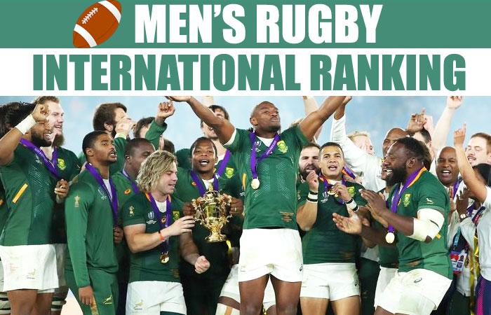Men's Rugby International Rankings