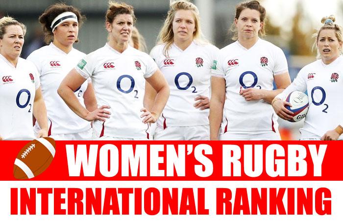Women's Rugby International Rankings