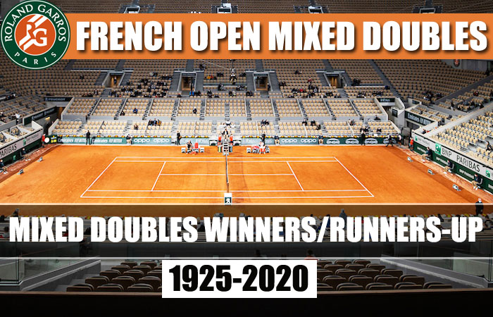 Complete list of French Open Mixed Doubles Winners list (1920-2020)