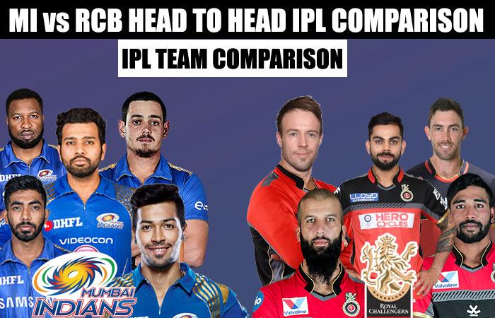 MI vs RCB Head to Head IPL Comparison