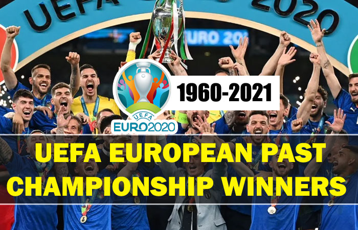 Champions list of UEFA European Cup Winners from 1960-2021