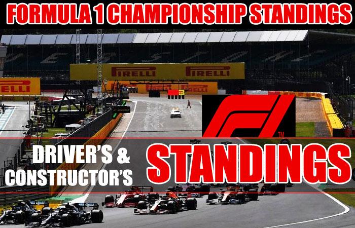 Formula 1 World Championship Standings 2021