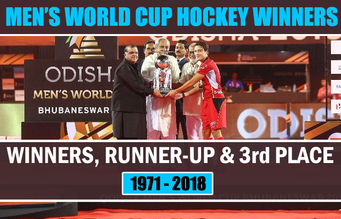 List of Men's Hockey World Cup Winners and Runners-up From 1971-2018