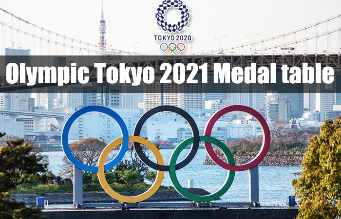 Tokyo 2021 Summer Olympic Games Medal table