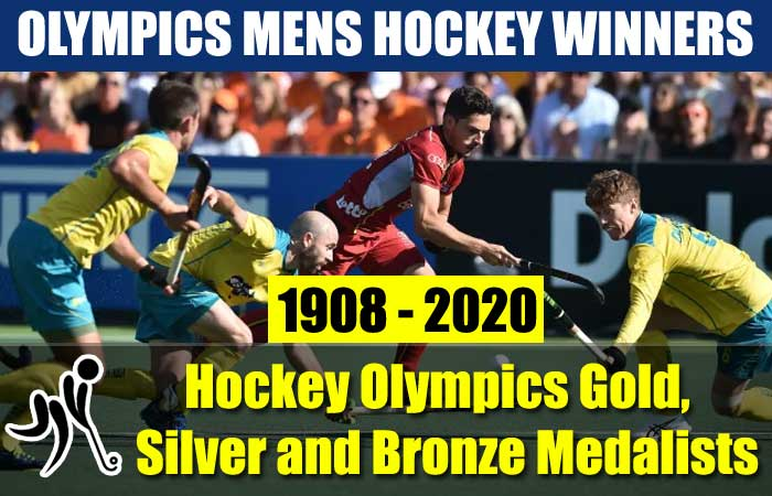 Men's Field Hockey Winners at Olympics Year by Year