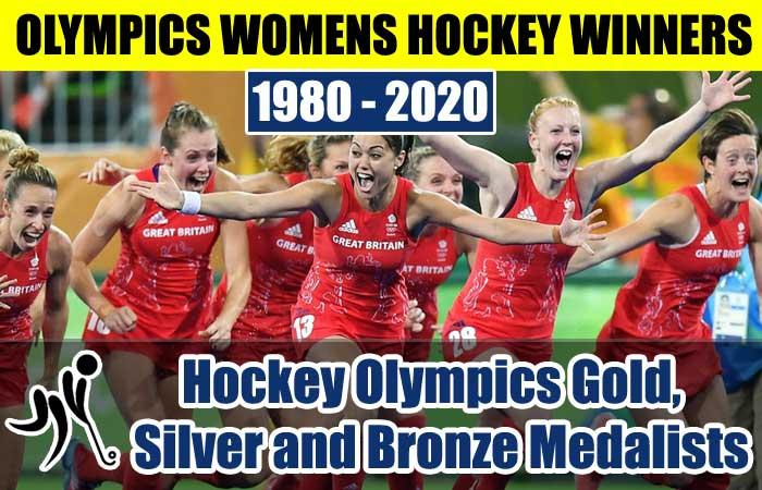 Women's Field Hockey Winners at Olympics Year by Year 1980-2020