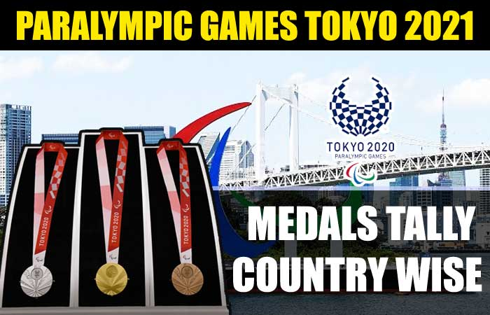 Paralympic Games Tokyo 2021 Medal Table Country Wise